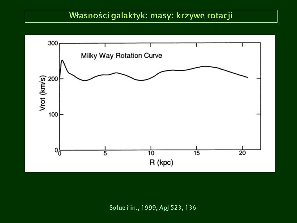 Własności galaktyk: masy: krzywe rotacji Sofue i in., 1999, ApJ 523, 136
