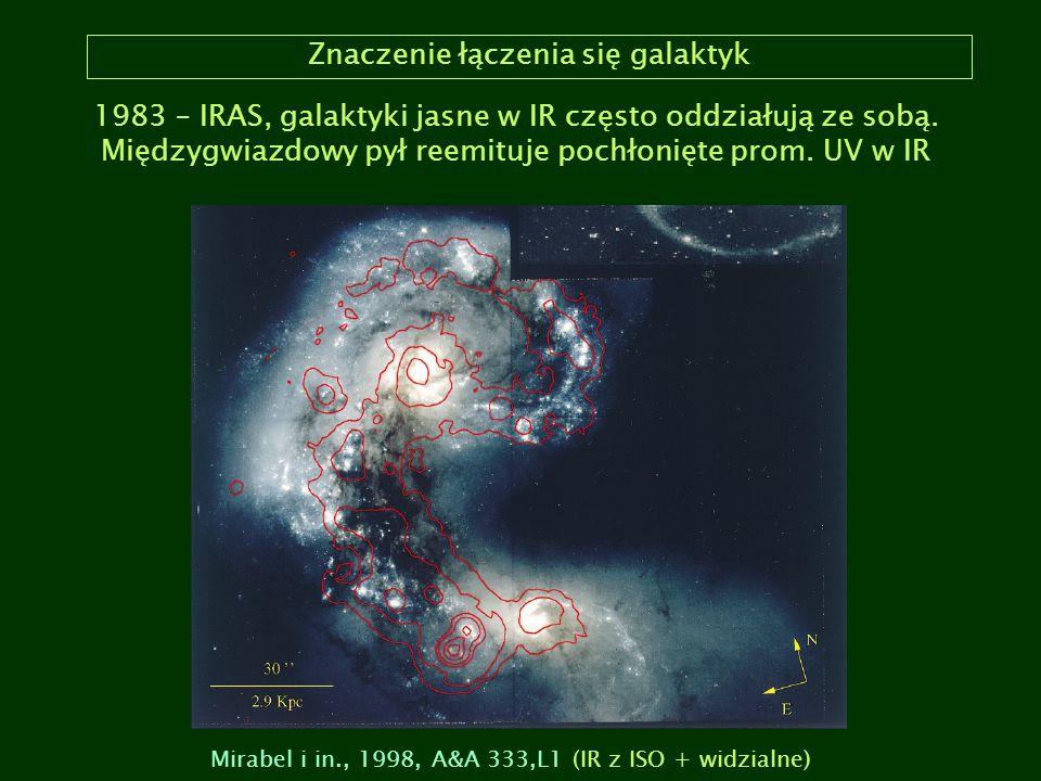 Mirabel i in., 1998, A&A 333,L1 (IR z ISO + widzialne) 1983 – IRAS, galaktyki jasne w IR często oddziałują ze sobą. Międzygwiazdowy pył reemituje poch
