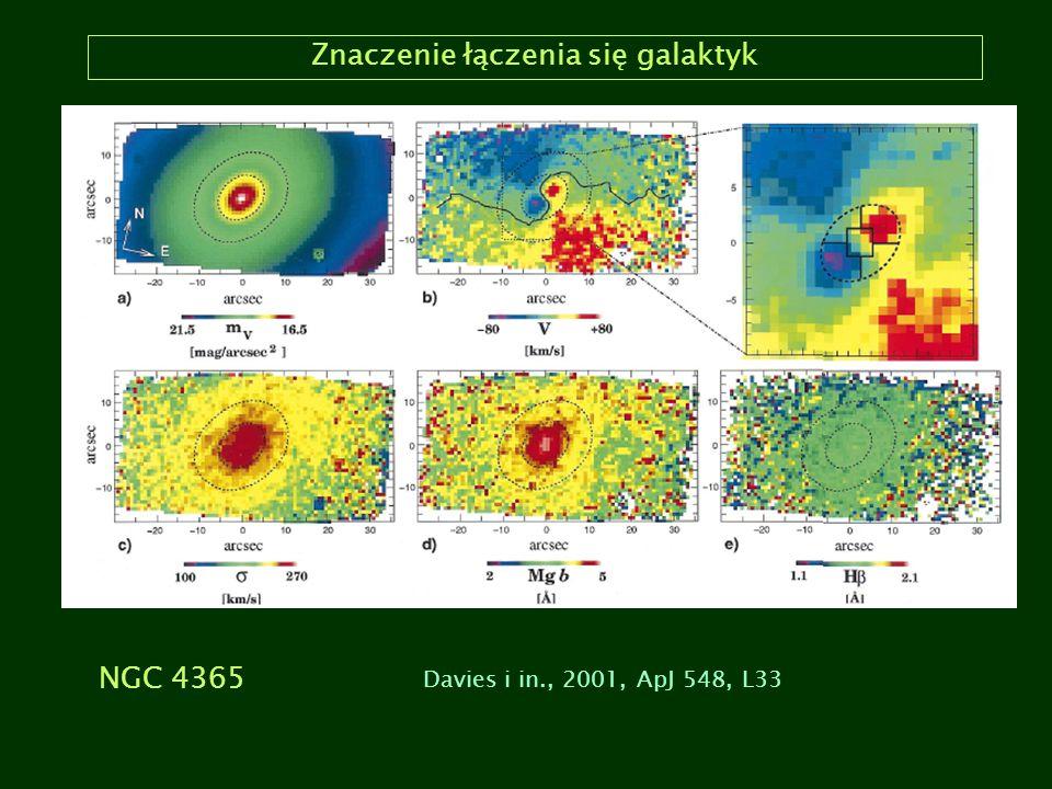 Znaczenie łączenia się galaktyk NGC 4365 Davies i in., 2001, ApJ 548, L33