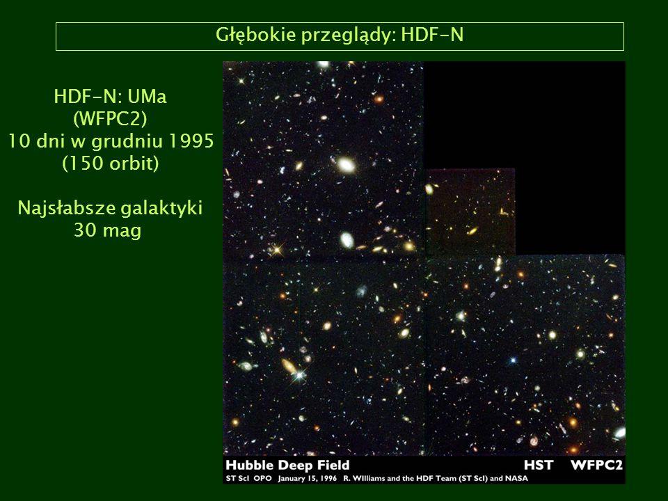 Głębokie przeglądy: HDF-N HDF-N: UMa (WFPC2) 10 dni w grudniu 1995 (150 orbit) Najsłabsze galaktyki 30 mag