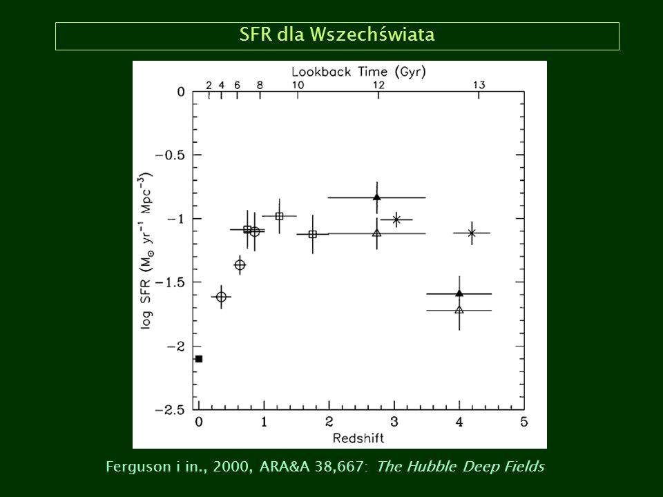 SFR dla Wszechświata Ferguson i in., 2000, ARA&A 38,667: The Hubble Deep Fields