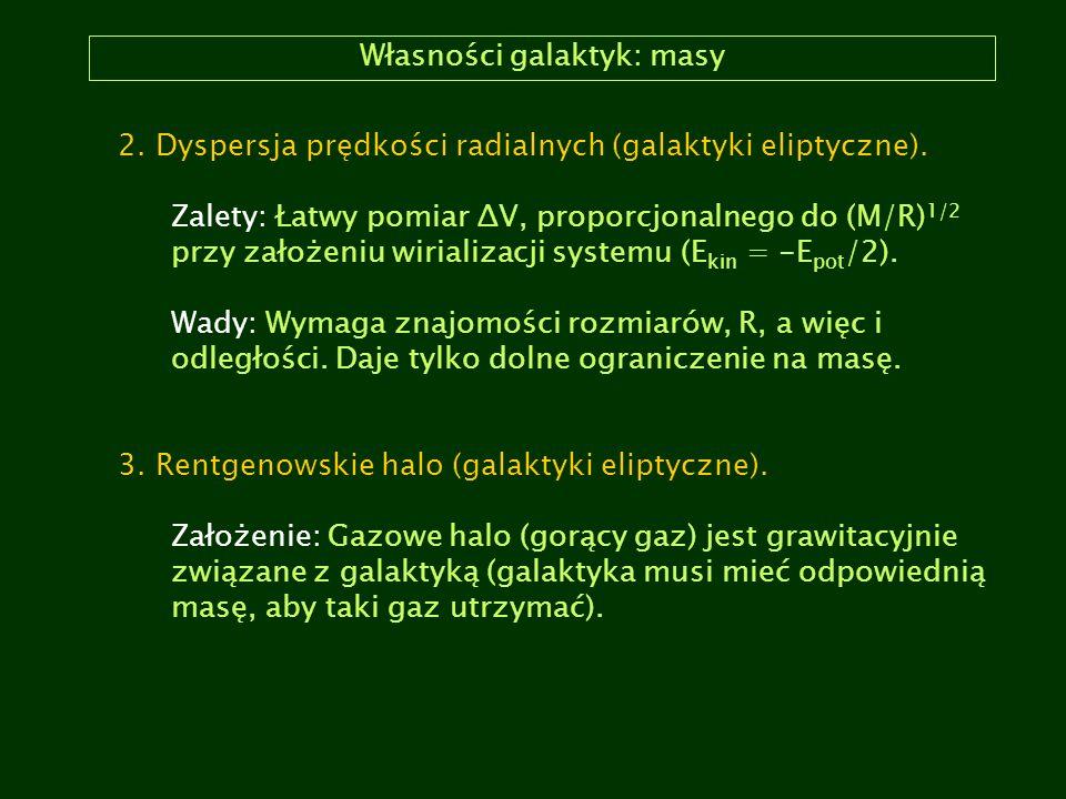 Własności galaktyk: masy 3. Rentgenowskie halo (galaktyki eliptyczne). Założenie: Gazowe halo (gorący gaz) jest grawitacyjnie związane z galaktyką (ga