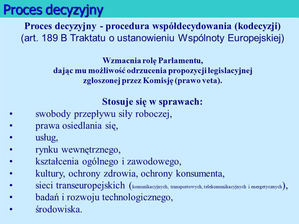 Proces decyzyjny Proces decyzyjny - procedura współdecydowania (kodecyzji) (art. 189 B Traktatu o ustanowieniu Wspólnoty Europejskiej) Wzmacnia rolę P