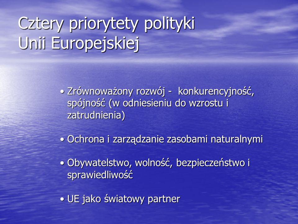 Cztery priorytety polityki Unii Europejskiej Zrównoważony rozwój - konkurencyjność, spójność (w odniesieniu do wzrostu i zatrudnienia) Zrównoważony ro