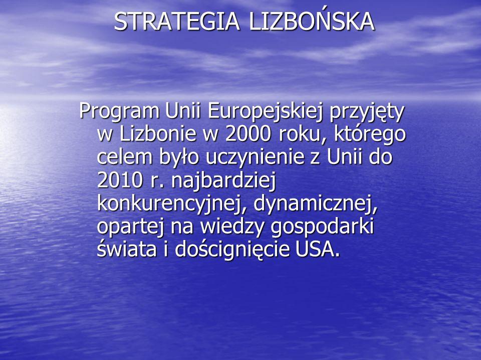 STRATEGIA LIZBOŃSKA Program Unii Europejskiej przyjęty w Lizbonie w 2000 roku, którego celem było uczynienie z Unii do 2010 r. najbardziej konkurencyj