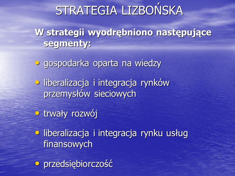 STRATEGIA LIZBOŃSKA W strategii wyodrębniono następujące segmenty: gospodarka oparta na wiedzy gospodarka oparta na wiedzy liberalizacja i integracja