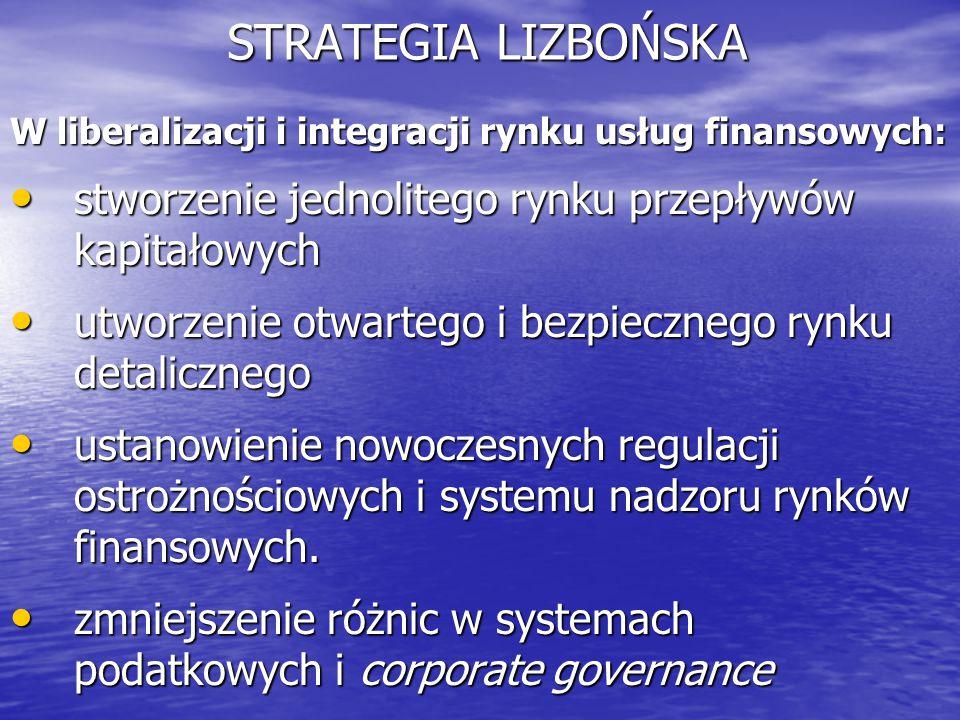 STRATEGIA LIZBOŃSKA W liberalizacji i integracji rynku usług finansowych: stworzenie jednolitego rynku przepływów kapitałowych stworzenie jednolitego
