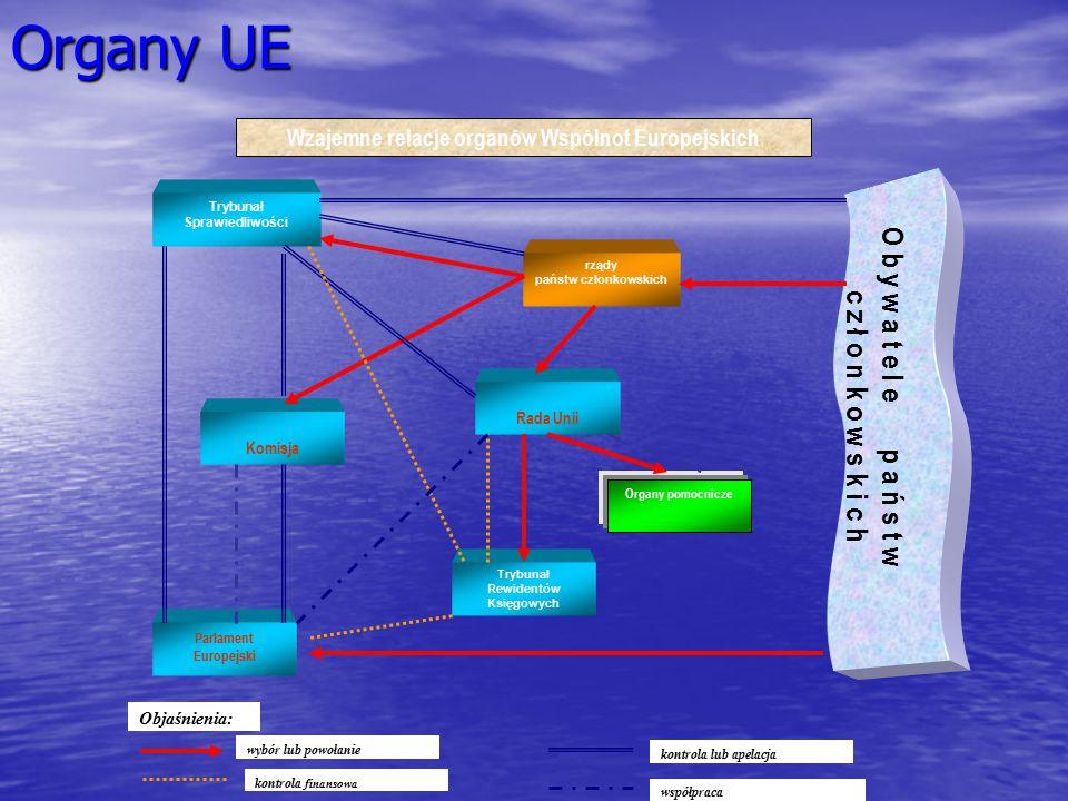 STRATEGIA LIZBOŃSKA W telekomunikacji: oddzielenie regulatora od dotychczasowego operatora, oddzielenie regulatora od dotychczasowego operatora, obiektywne, nie dyskryminacyjne i przejrzyste warunki działalności, obiektywne, nie dyskryminacyjne i przejrzyste warunki działalności, zasadę otwartej sieci, zasadę otwartej sieci, nałożenie obowiązków na operatorów o znaczącej sile rynkowej, nałożenie obowiązków na operatorów o znaczącej sile rynkowej, zróżnicowanie pomiędzy operatorami telefonii stacjonarnej i ruchomej.