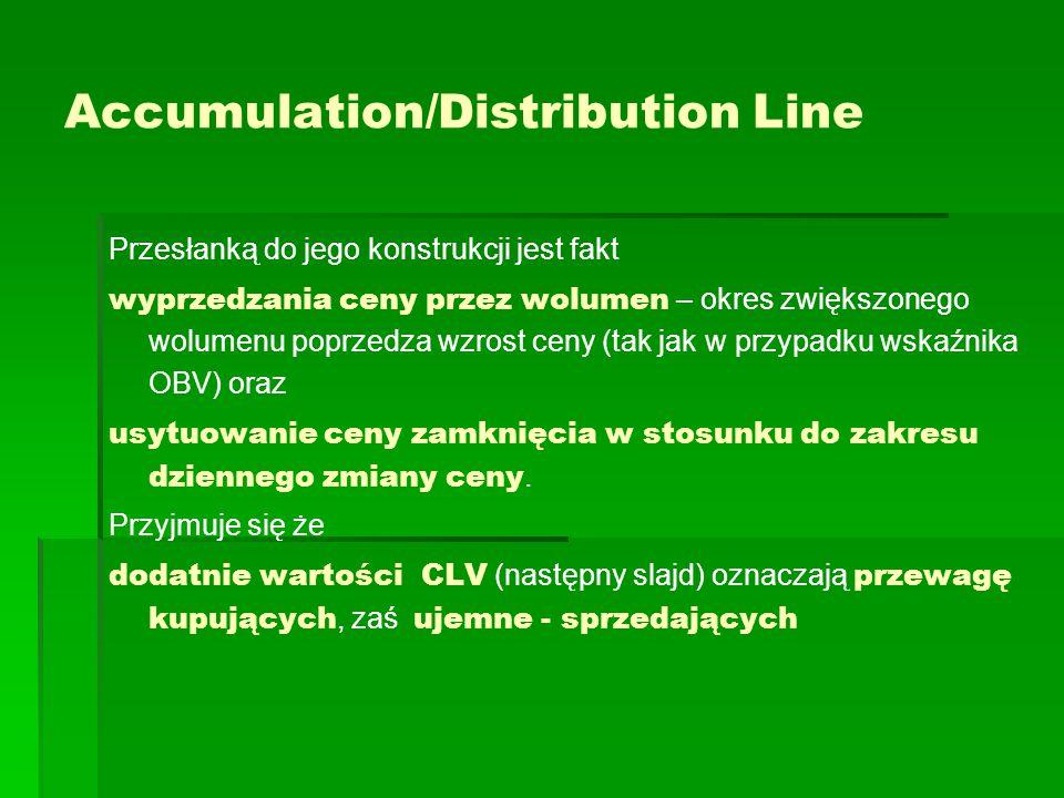 Accumulation/Distribution Line Przesłanką do jego konstrukcji jest fakt wyprzedzania ceny przez wolumen – okres zwiększonego wolumenu poprzedza wzrost