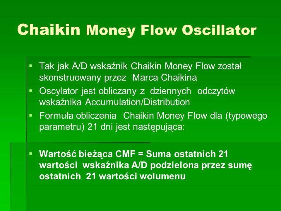 Chaikin Money Flow Oscillator   Tak jak A/D wskaźnik Chaikin Money Flow został skonstruowany przez Marca Chaikina   Oscylator jest obliczany z dziennych odczytów wskaźnika Accumulation/Distribution   Formuła obliczenia Chaikin Money Flow dla (typowego parametru) 21 dni jest następująca:   Wartość bieżąca CMF = Suma ostatnich 21 wartości wskaźnika A/D podzielona przez sumę ostatnich 21 wartości wolumenu