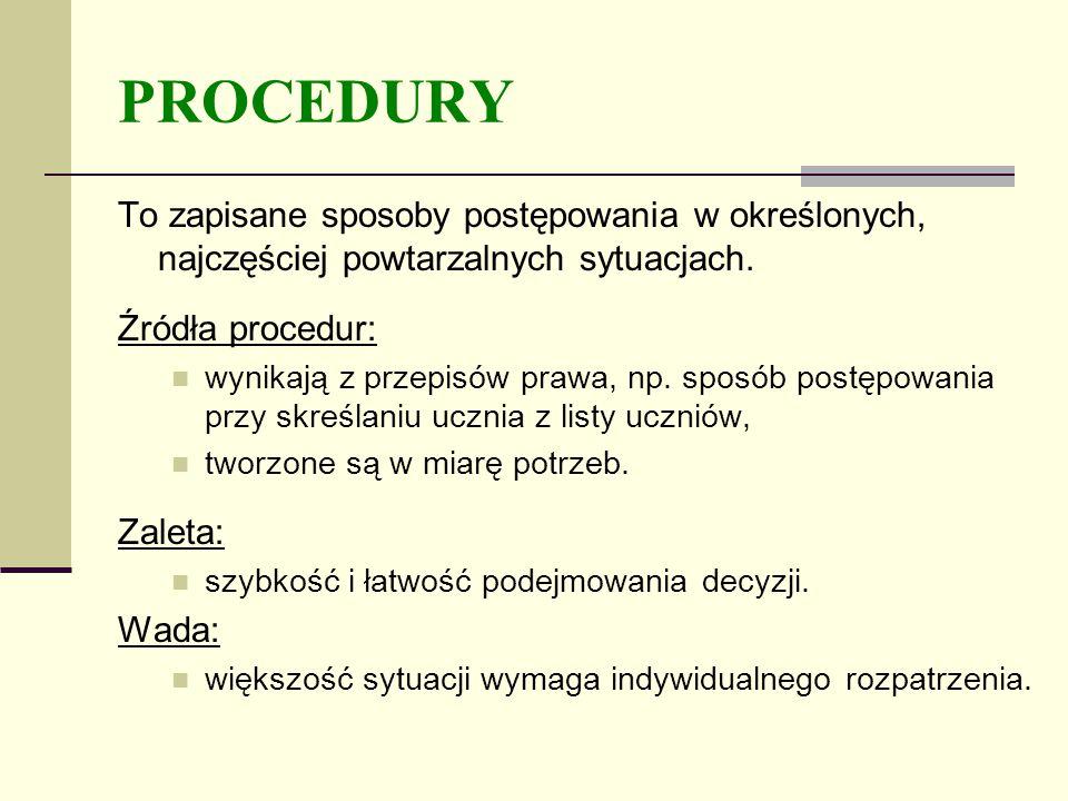 PROCEDURY To zapisane sposoby postępowania w określonych, najczęściej powtarzalnych sytuacjach.