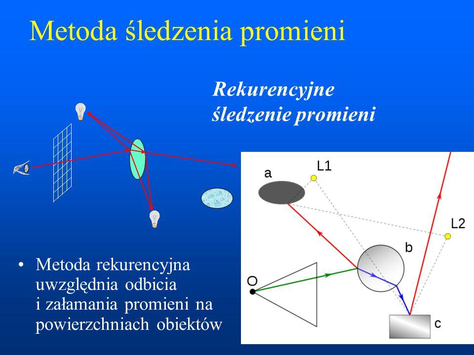 Rekurencyjne śledzenie promieni Metoda śledzenia promieni Metoda rekurencyjna uwzględnia odbicia i załamania promieni na powierzchniach obiektów