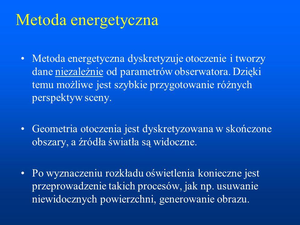 Metoda energetyczna dyskretyzuje otoczenie i tworzy dane niezależnie od parametrów obserwatora.