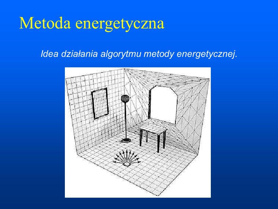 Idea działania algorytmu metody energetycznej. Metoda energetyczna