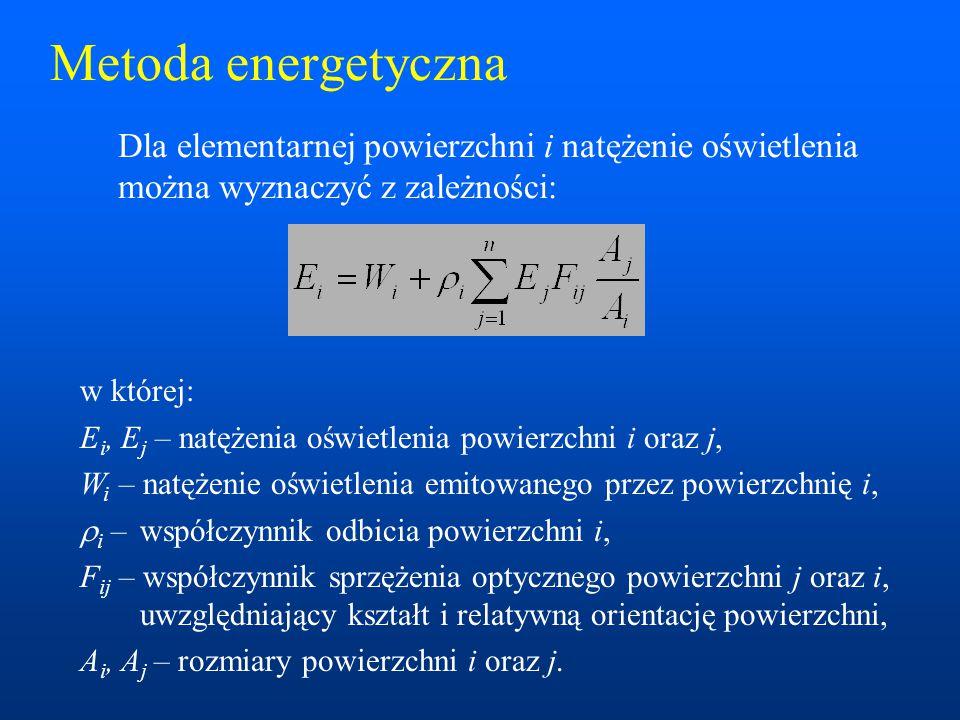 Dla elementarnej powierzchni i natężenie oświetlenia można wyznaczyć z zależności: w której: E i, E j – natężenia oświetlenia powierzchni i oraz j, W