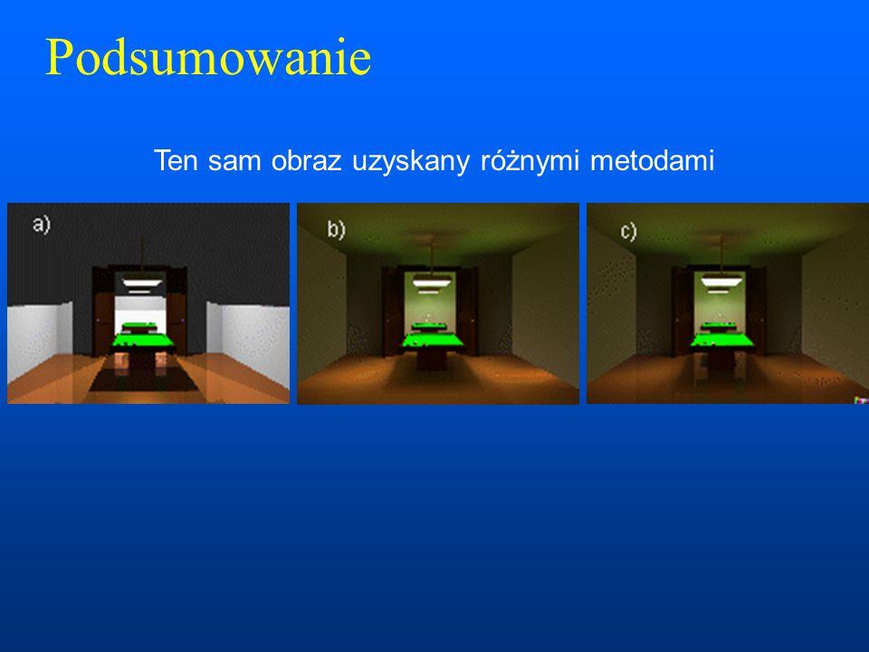Podsumowanie Ten sam obraz uzyskany różnymi metodami