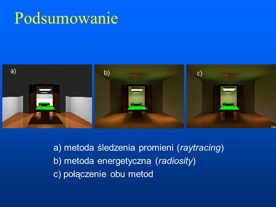 Podsumowanie a) metoda śledzenia promieni (raytracing) b) metoda energetyczna (radiosity) c) połączenie obu metod