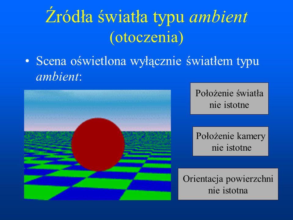 Źródła światła typu ambient (otoczenia) Scena oświetlona wyłącznie światłem typu ambient: Położenie światła nie istotne Położenie kamery nie istotne Orientacja powierzchni nie istotna