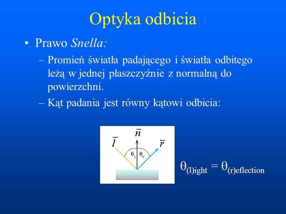 Optyka odbicia Prawo Snella: –Promień światła padającego i światła odbitego leżą w jednej płaszczyźnie z normalną do powierzchni. –Kąt padania jest ró