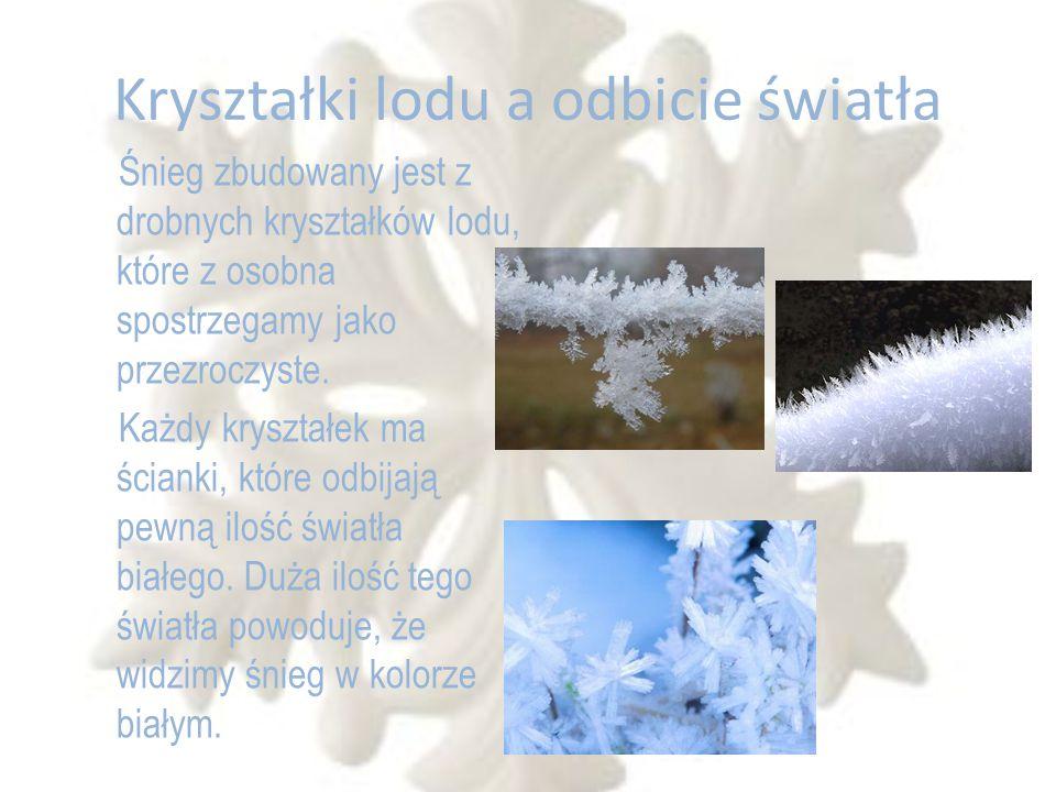 Kryształki lodu a odbicie światła Śnieg zbudowany jest z drobnych kryształków lodu, które z osobna spostrzegamy jako przezroczyste. Każdy kryształek m