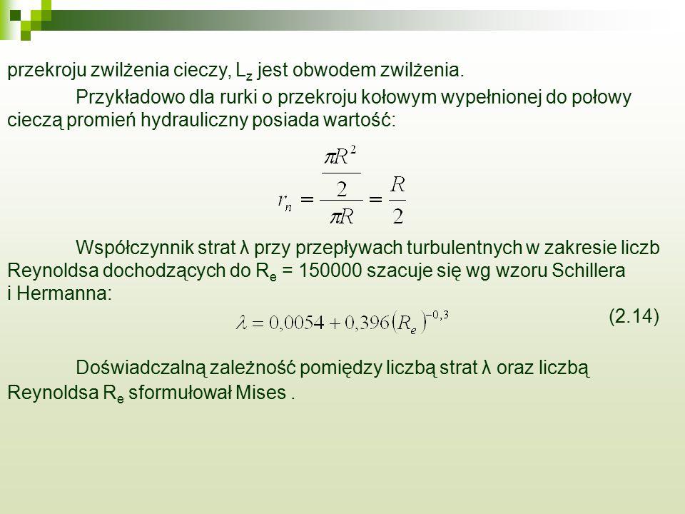 przekroju zwilżenia cieczy, L z jest obwodem zwilżenia.