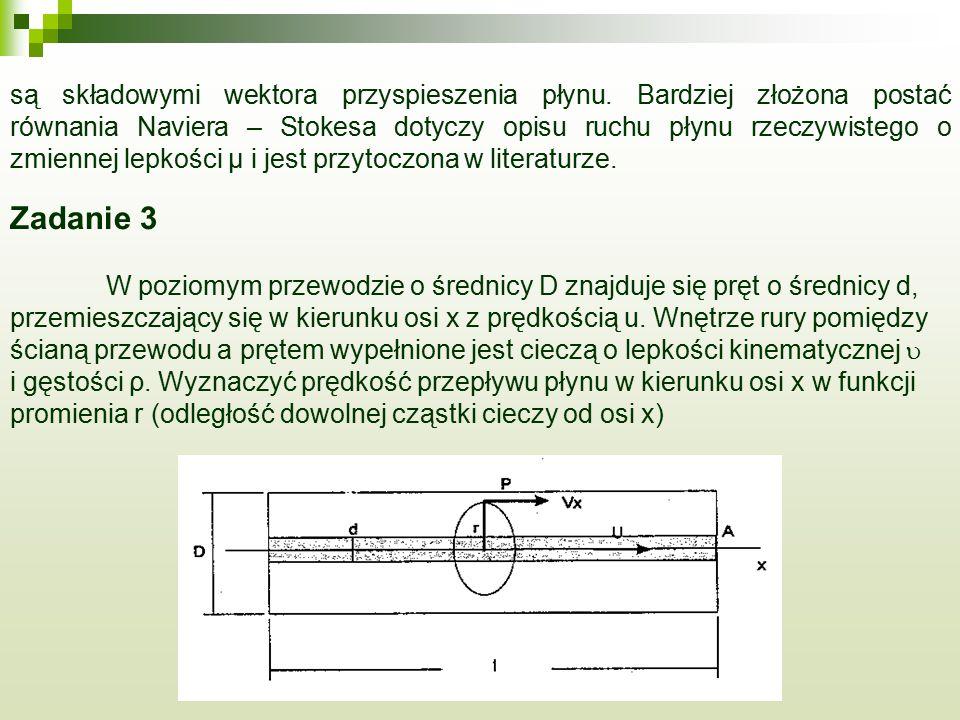 są składowymi wektora przyspieszenia płynu. Bardziej złożona postać równania Naviera – Stokesa dotyczy opisu ruchu płynu rzeczywistego o zmiennej lepk