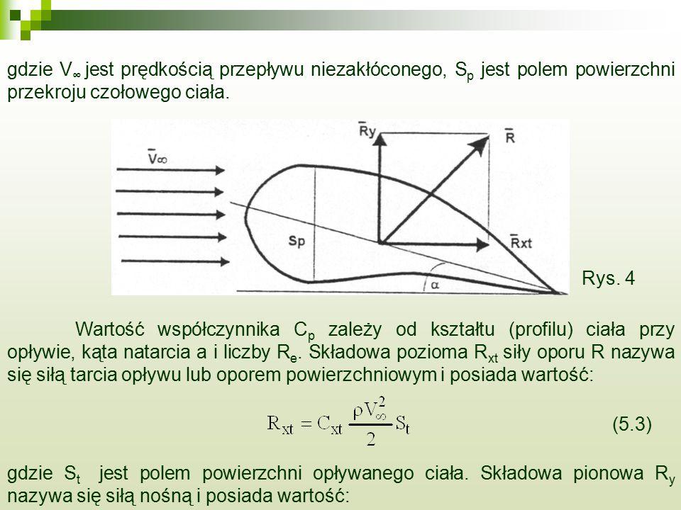 gdzie V ∞ jest prędkością przepływu niezakłóconego, S p jest polem powierzchni przekroju czołowego ciała. Wartość współczynnika C p zależy od kształtu