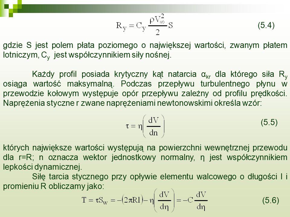gdzie S jest polem płata poziomego o największej wartości, zwanym płatem lotniczym, C y jest współczynnikiem siły nośnej. Każdy profil posiada krytycz