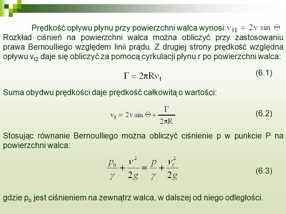 Prędkość opływu płynu przy powierzchni walca wynosi: Rozkład ciśnień na powierzchni walca można obliczyć przy zastosowaniu prawa Bernoulliego względem