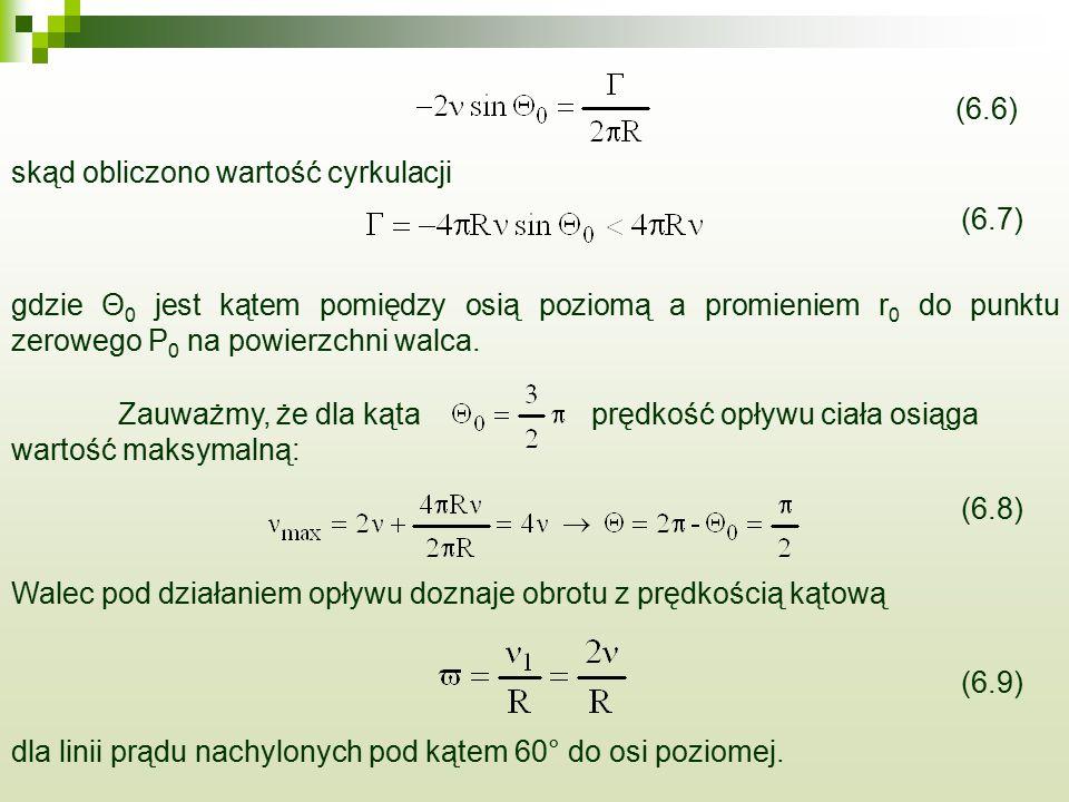 gdzie Θ 0 jest kątem pomiędzy osią poziomą a promieniem r 0 do punktu zerowego P 0 na powierzchni walca. skąd obliczono wartość cyrkulacji Zauważmy, ż