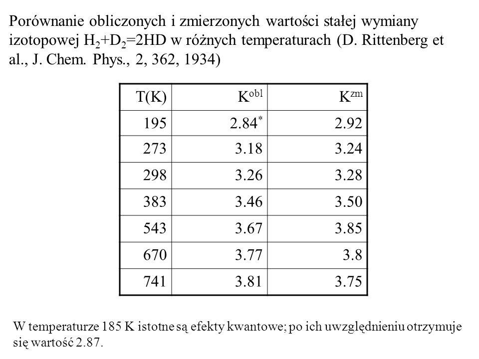 T(K)K obl K zm 1952.84 * 2.92 2733.183.24 2983.263.28 3833.463.50 5433.673.85 6703.773.8 7413.813.75 Porównanie obliczonych i zmierzonych wartości sta