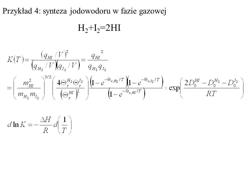 Przykład 4: synteza jodowodoru w fazie gazowej H 2 +I 2 =2HI