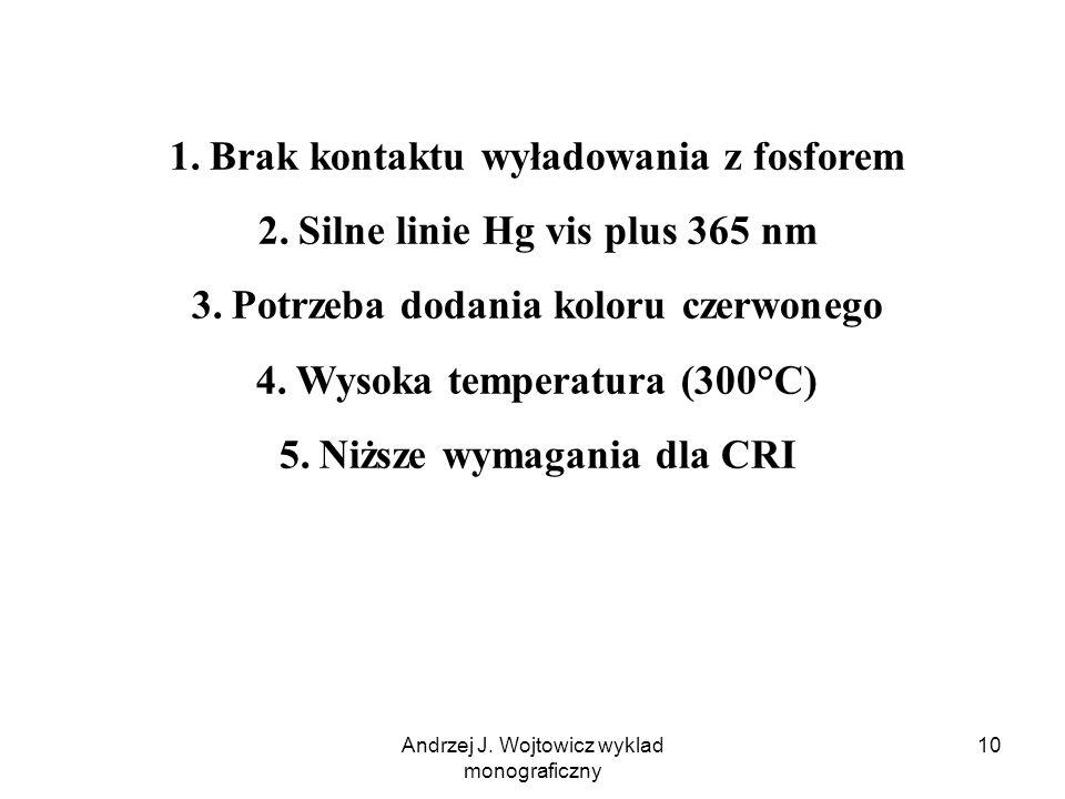 Andrzej J. Wojtowicz wyklad monograficzny 10 1.Brak kontaktu wyładowania z fosforem 2.Silne linie Hg vis plus 365 nm 3.Potrzeba dodania koloru czerwon