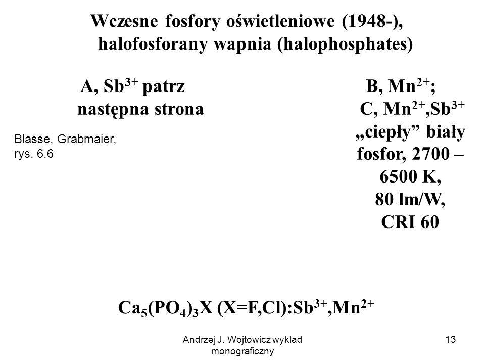 Andrzej J. Wojtowicz wyklad monograficzny 13 Wczesne fosfory oświetleniowe (1948-), halofosforany wapnia (halophosphates) Ca 5 (PO 4 ) 3 X (X=F,Cl):Sb