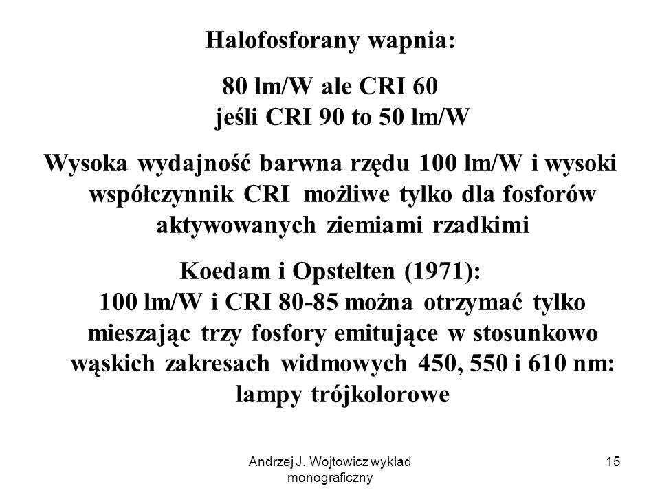 Andrzej J. Wojtowicz wyklad monograficzny 15 Halofosforany wapnia: 80 lm/W ale CRI 60 jeśli CRI 90 to 50 lm/W Wysoka wydajność barwna rzędu 100 lm/W i