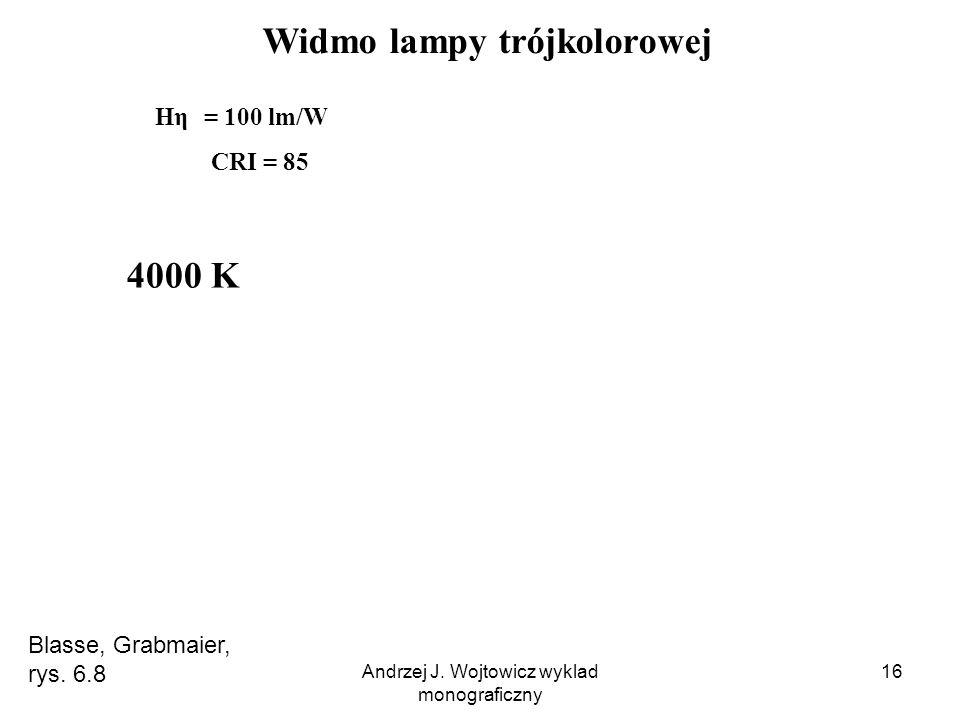 Andrzej J. Wojtowicz wyklad monograficzny 16 4000 K Widmo lampy trójkolorowej Ηη = 100 lm/W CRI = 85 Blasse, Grabmaier, rys. 6.8