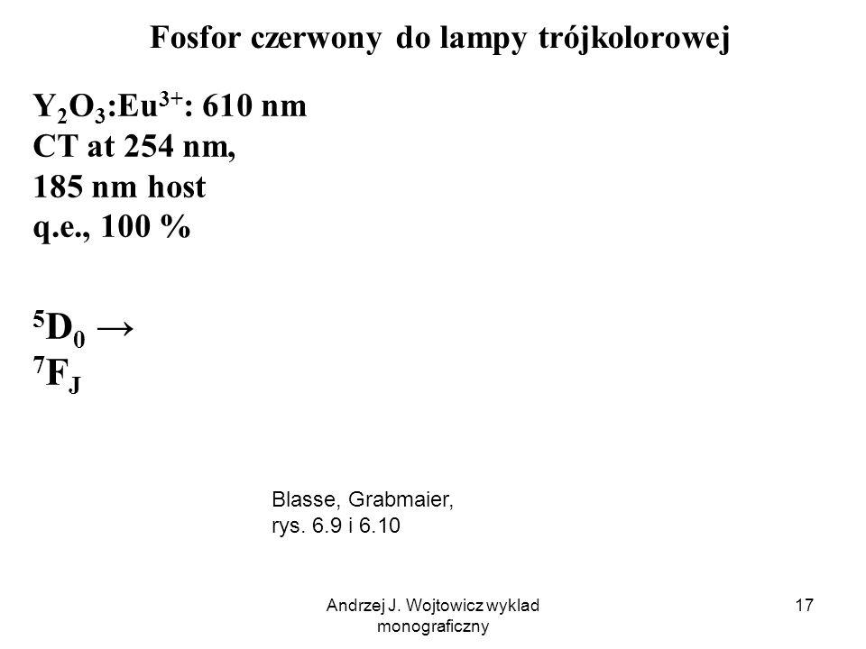 Andrzej J. Wojtowicz wyklad monograficzny 17 Fosfor czerwony do lampy trójkolorowej Y 2 O 3 :Eu 3+ : 610 nm CT at 254 nm, 185 nm host q.e., 100 % 5D0