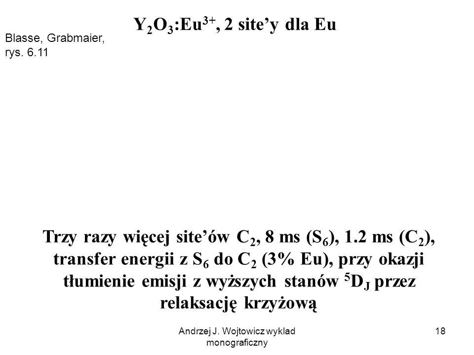 Andrzej J. Wojtowicz wyklad monograficzny 18 Y 2 O 3 :Eu 3+, 2 site'y dla Eu Blasse, Grabmaier, rys. 6.11 Trzy razy więcej site'ów C 2, 8 ms (S 6 ), 1