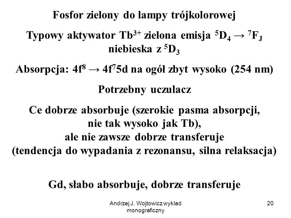Andrzej J. Wojtowicz wyklad monograficzny 20 Fosfor zielony do lampy trójkolorowej Typowy aktywator Tb 3+ zielona emisja 5 D 4 → 7 F J niebieska z 5 D