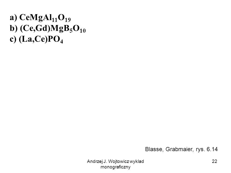 Andrzej J. Wojtowicz wyklad monograficzny 22 a) CeMgAl 11 O 19 b) (Ce,Gd)MgB 5 O 10 c) (La,Ce)PO 4 Blasse, Grabmaier, rys. 6.14