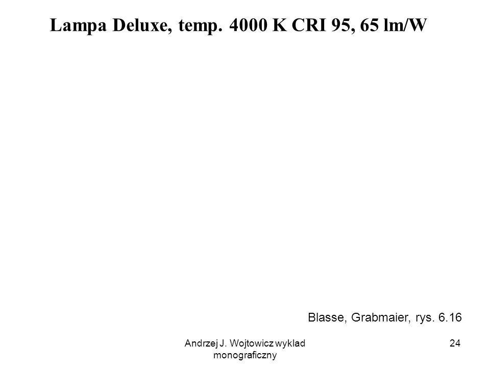Andrzej J. Wojtowicz wyklad monograficzny 24 Lampa Deluxe, temp. 4000 K CRI 95, 65 lm/W Blasse, Grabmaier, rys. 6.16
