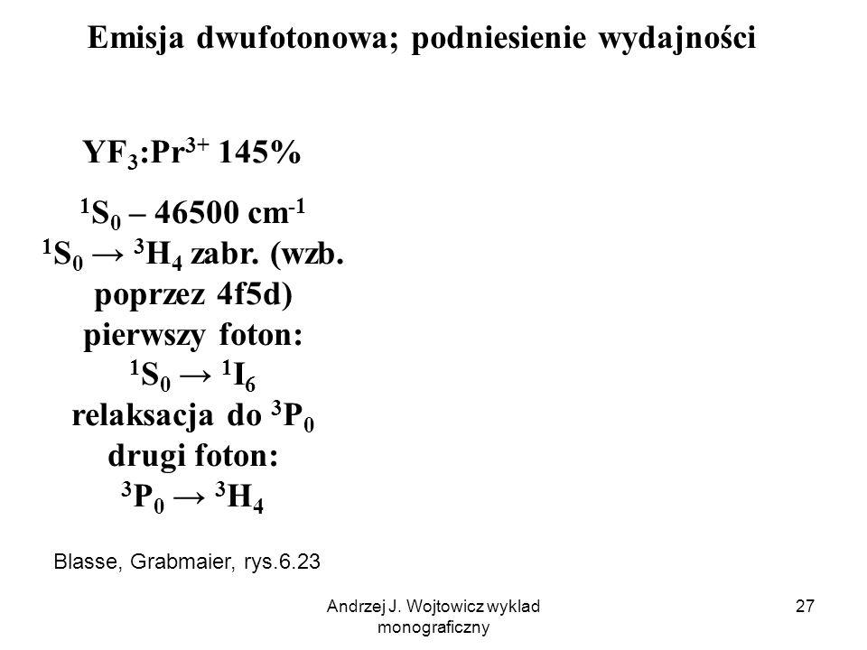 Andrzej J. Wojtowicz wyklad monograficzny 27 YF 3 :Pr 3+ 145% 1 S 0 – 46500 cm -1 1 S 0 → 3 H 4 zabr. (wzb. poprzez 4f5d) pierwszy foton: 1 S 0 → 1 I