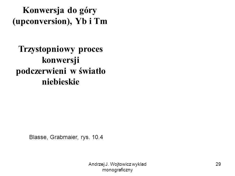Andrzej J. Wojtowicz wyklad monograficzny 29 Trzystopniowy proces konwersji podczerwieni w światło niebieskie Konwersja do góry (upconversion), Yb i T