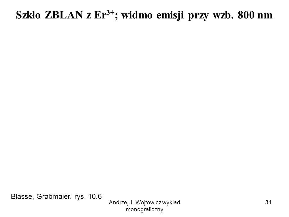 Andrzej J. Wojtowicz wyklad monograficzny 31 Szkło ZBLAN z Er 3+ ; widmo emisji przy wzb. 800 nm Blasse, Grabmaier, rys. 10.6