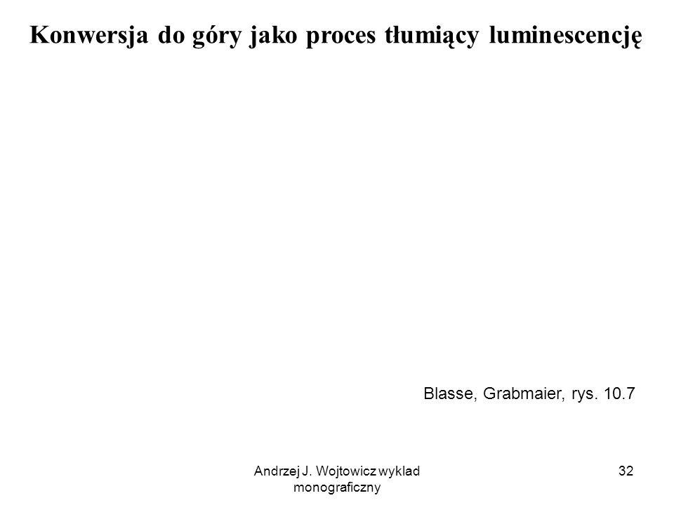 Andrzej J. Wojtowicz wyklad monograficzny 32 Konwersja do góry jako proces tłumiący luminescencję Blasse, Grabmaier, rys. 10.7