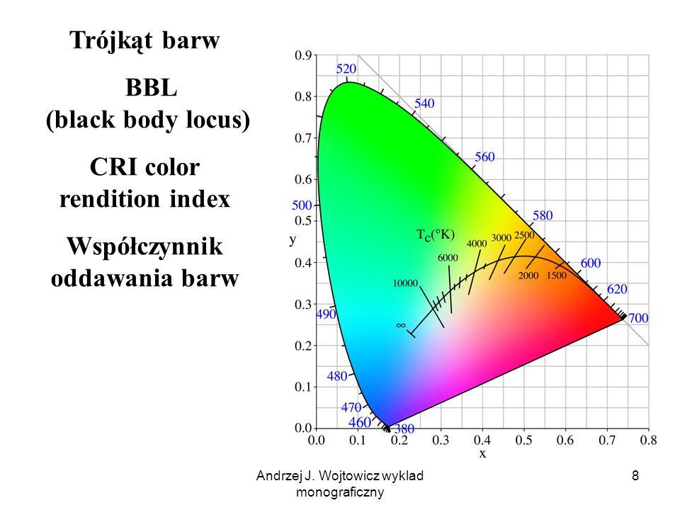 Andrzej J. Wojtowicz wyklad monograficzny 8 Trójkąt barw BBL (black body locus) CRI color rendition index Współczynnik oddawania barw