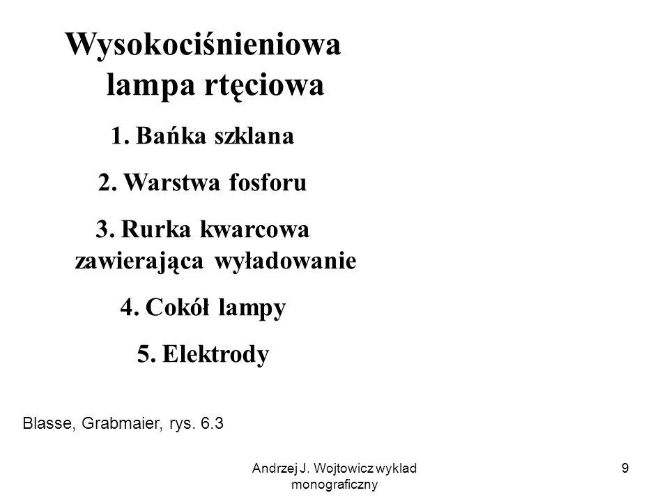Andrzej J. Wojtowicz wyklad monograficzny 9 Wysokociśnieniowa lampa rtęciowa 1.Bańka szklana 2.Warstwa fosforu 3.Rurka kwarcowa zawierająca wyładowani