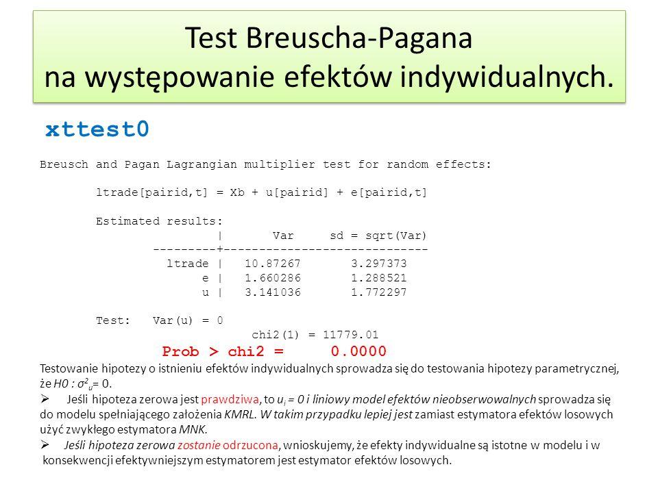 Test Breuscha-Pagana na występowanie efektów indywidualnych. xttest0 Breusch and Pagan Lagrangian multiplier test for random effects: ltrade[pairid,t]
