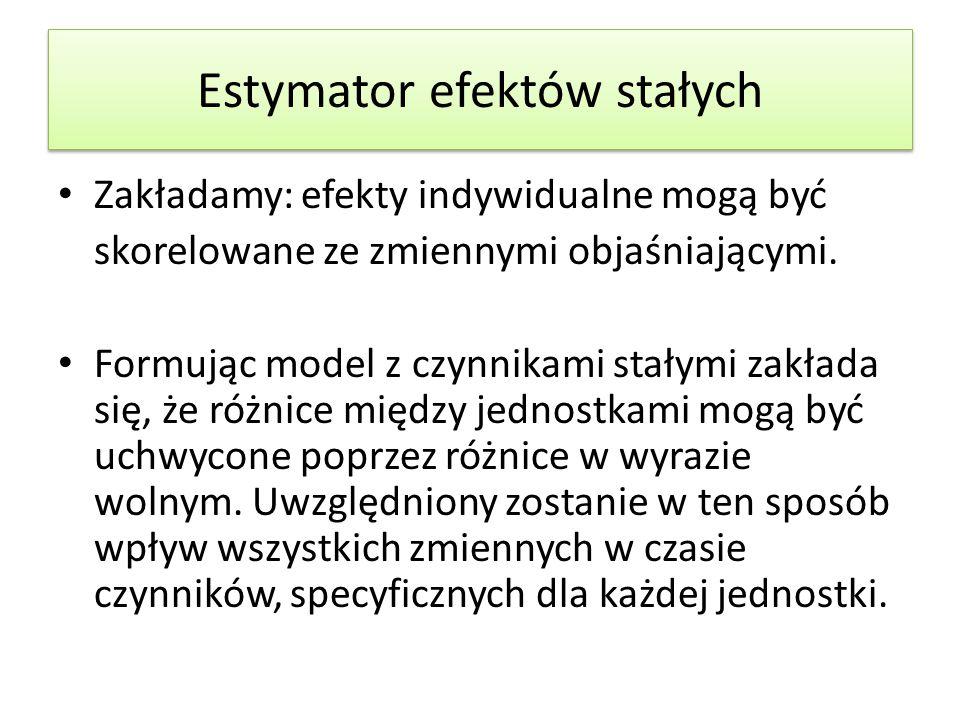 Estymator efektów stałych Zakładamy: efekty indywidualne mogą być skorelowane ze zmiennymi objaśniającymi. Formując model z czynnikami stałymi zakłada