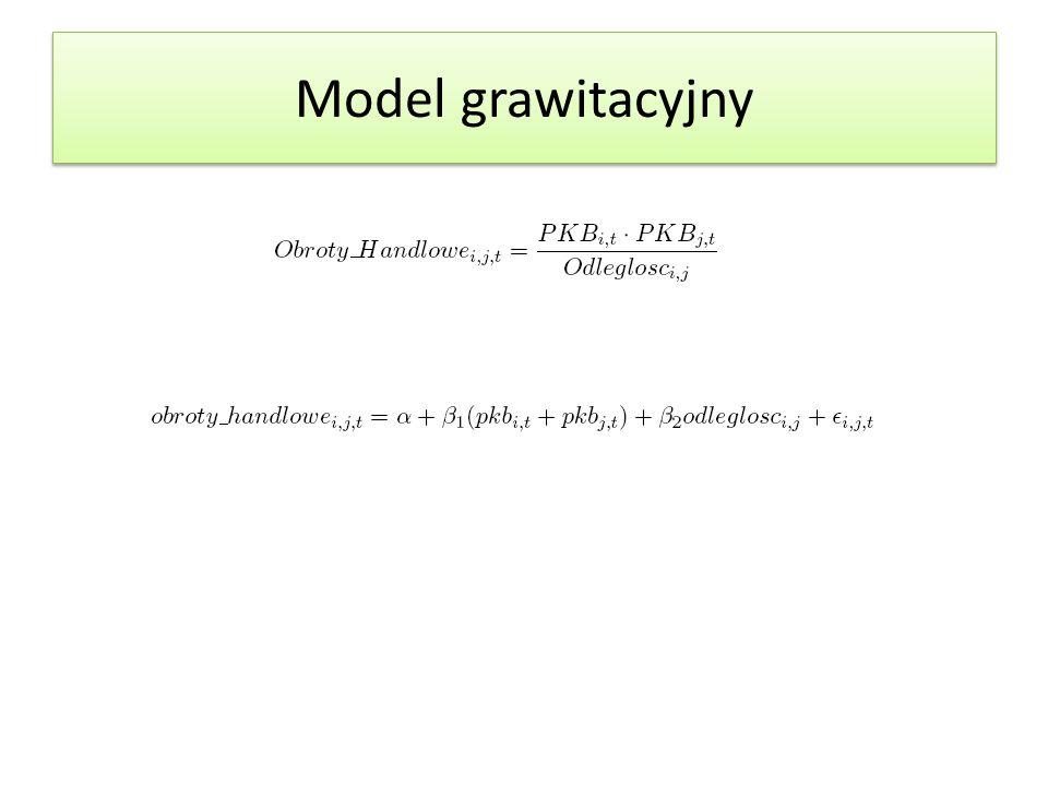Model grawitacyjny